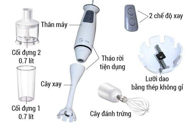 Cấu tạo máy xay sinh tố cầm tay thông dụng